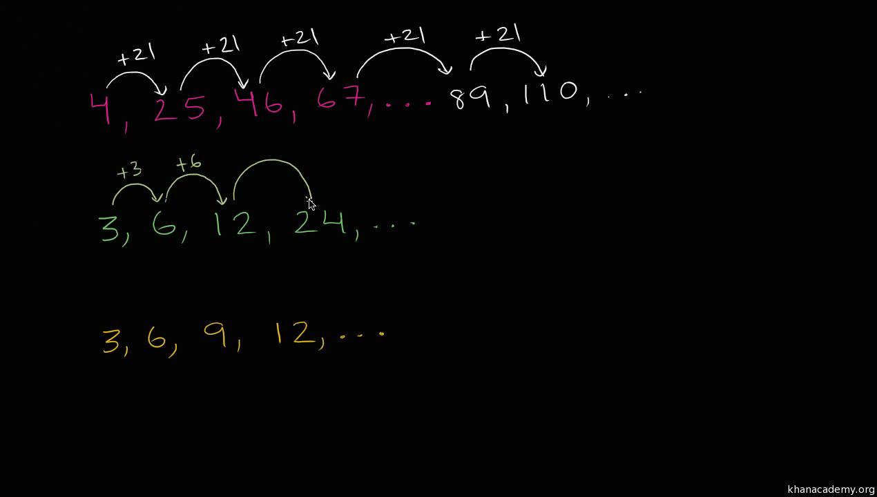 Multiplication Patterns 3rd Grade Amazing Ideas