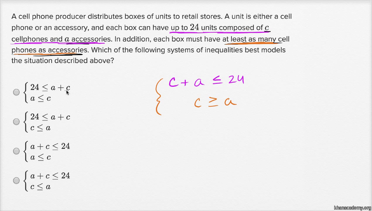 Worksheets Linear Inequalities Worksheet systems of linear inequalities word problems basic example video khan academy