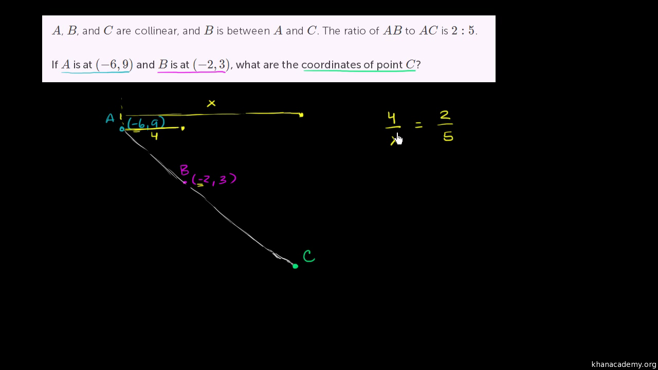 Dividing line segments: graphical (video) | Khan Academy
