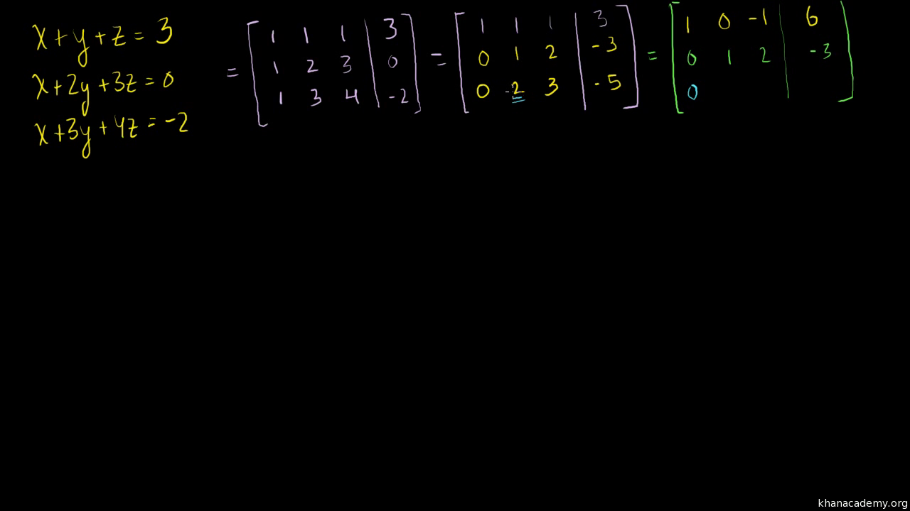 block format business letter example%0A Solving a system of   equations and   variables using matrix rowechelon  form  video    Khan Academy