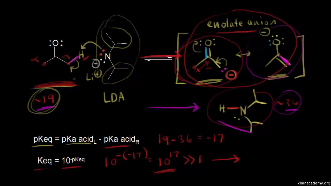 Keto-enol tautomerization (by Sal) (video) | Khan Academy