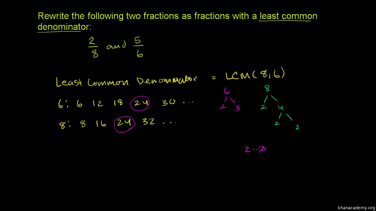 Finding common denominators (video) | Khan Academy