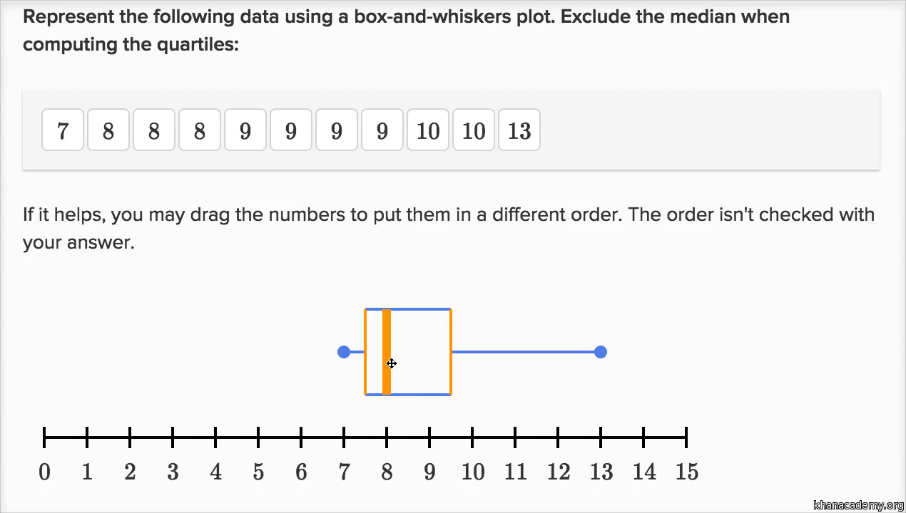 Worksheets Box And Whisker Plot Worksheets constructing a box plot video khan academy