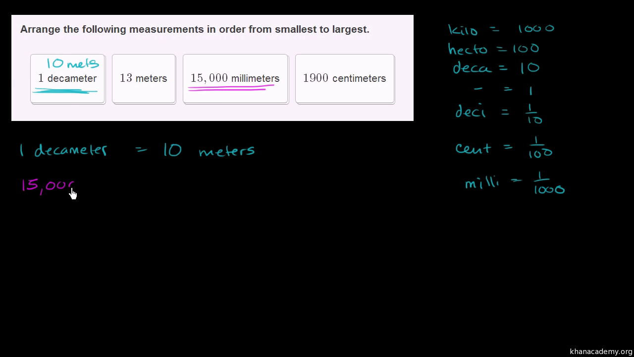 Converting units us volume video khan academy nvjuhfo Image collections