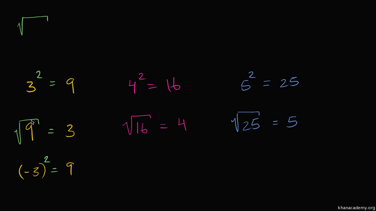 Intro to square roots video radicals khan academy biocorpaavc