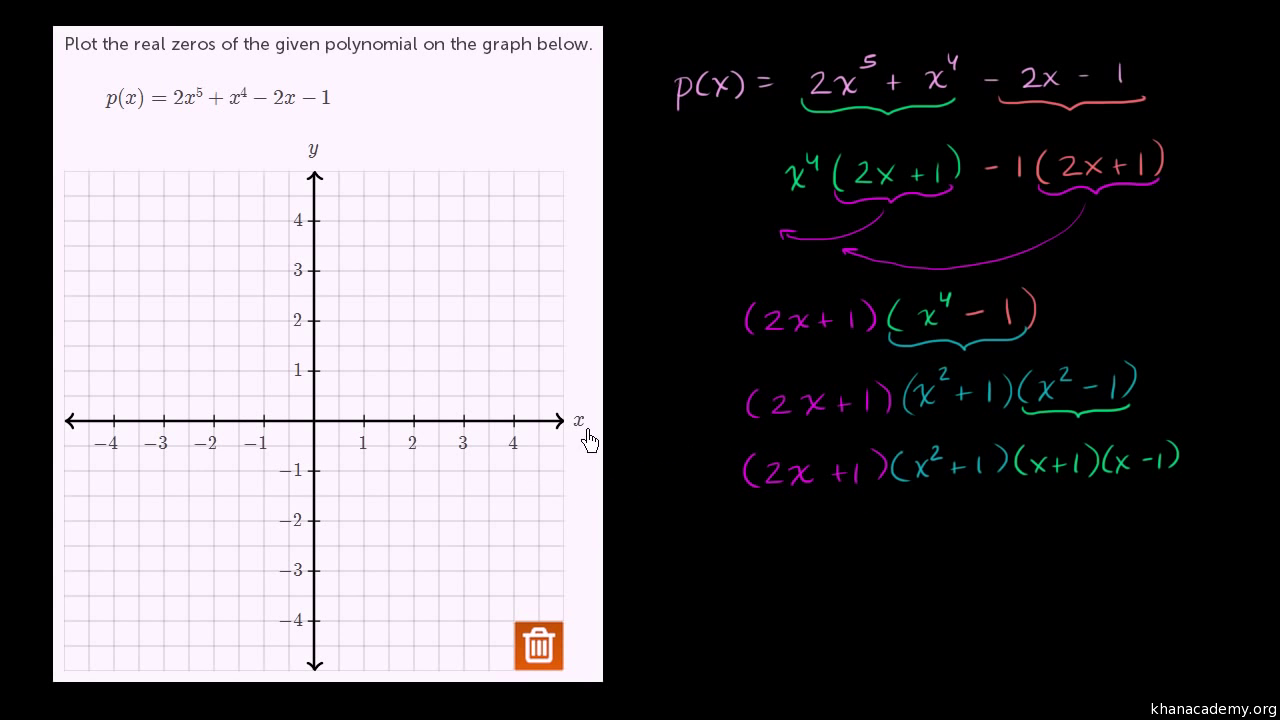 Factoring higher degree polynomials video khan academy falaconquin