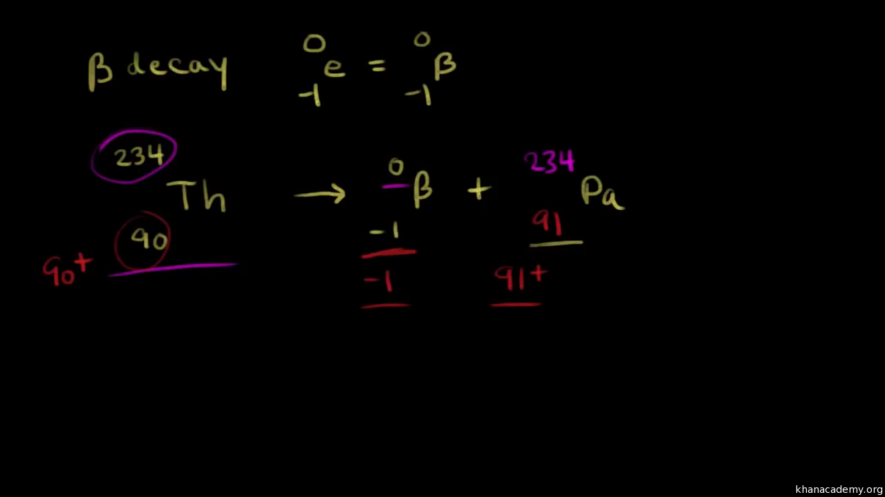 Writing Nuclear Equations For Alpha Beta And Gamma Decay Video