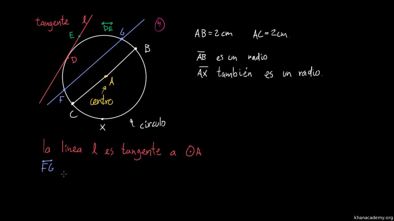 Círculos | 2° Secundaria | Matemáticas | Khan Academy