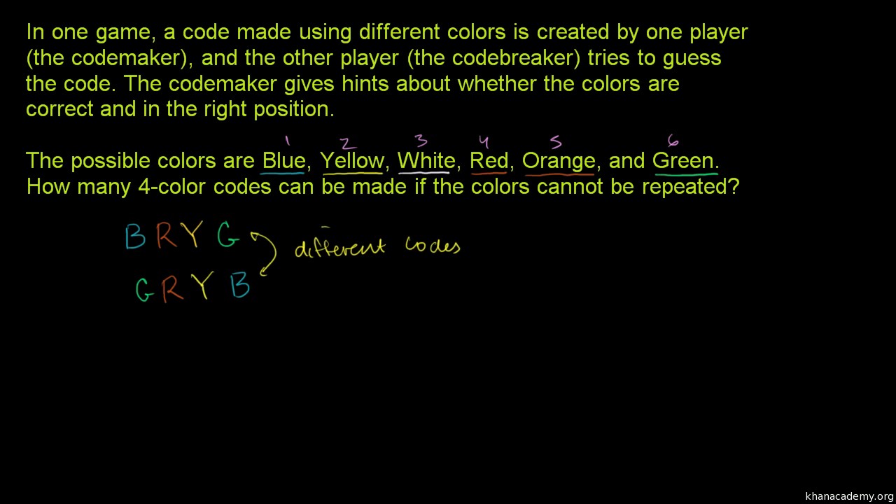 Ways To Arrange Colors Video Khan Academy Hometalk How Color Code Your Circuit Breaker Box