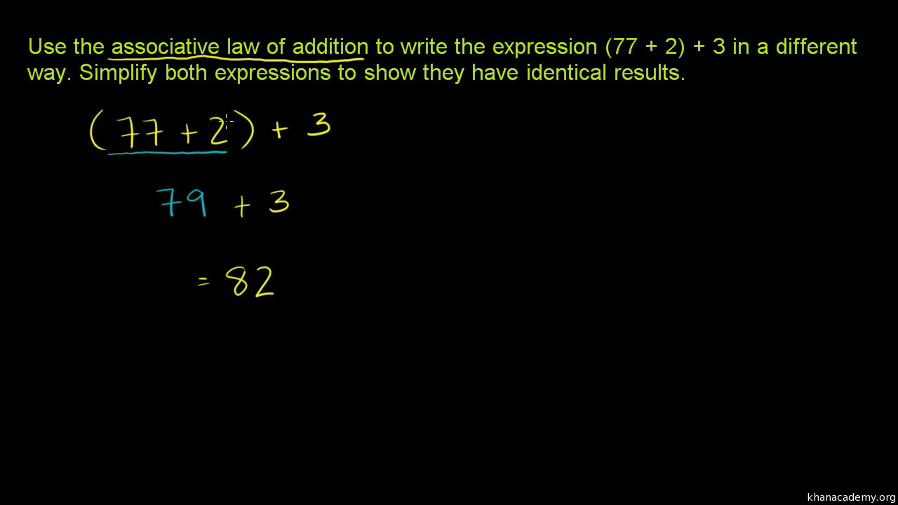 worksheet Working With The Properties Of Mathematics commutative law of addition video khan academy