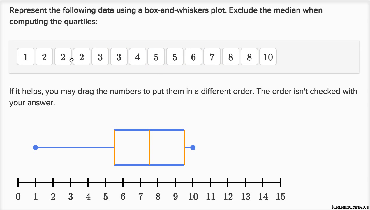 Worksheets Box And Whisker Plot Worksheet With Answers worked example creating a box plot even number of data points video khan academy