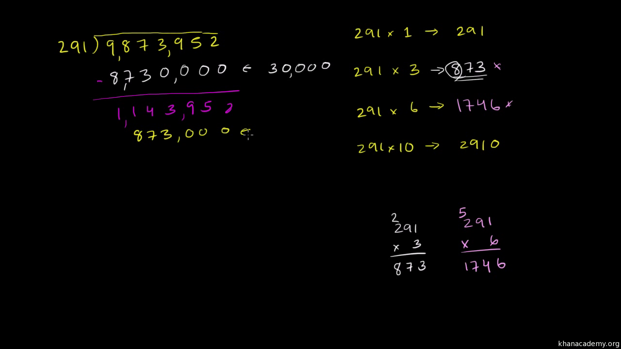 Partial quotient method of division video khan academy biocorpaavc