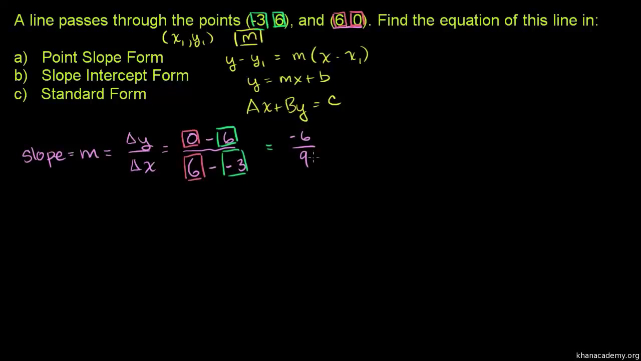 Slope from equation video khan academy falaconquin