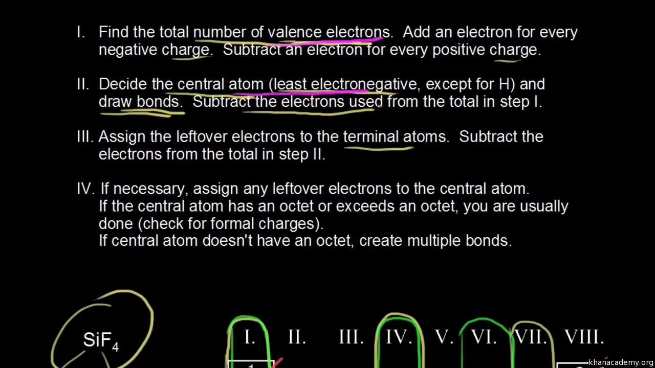 Formal Charge And Dot Structures Video Khan Academy