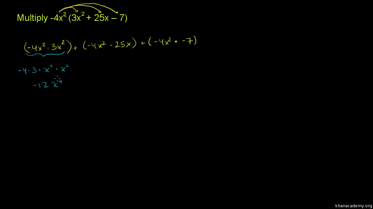 Multiplying Monomials By Polynomials Video Khan Academy