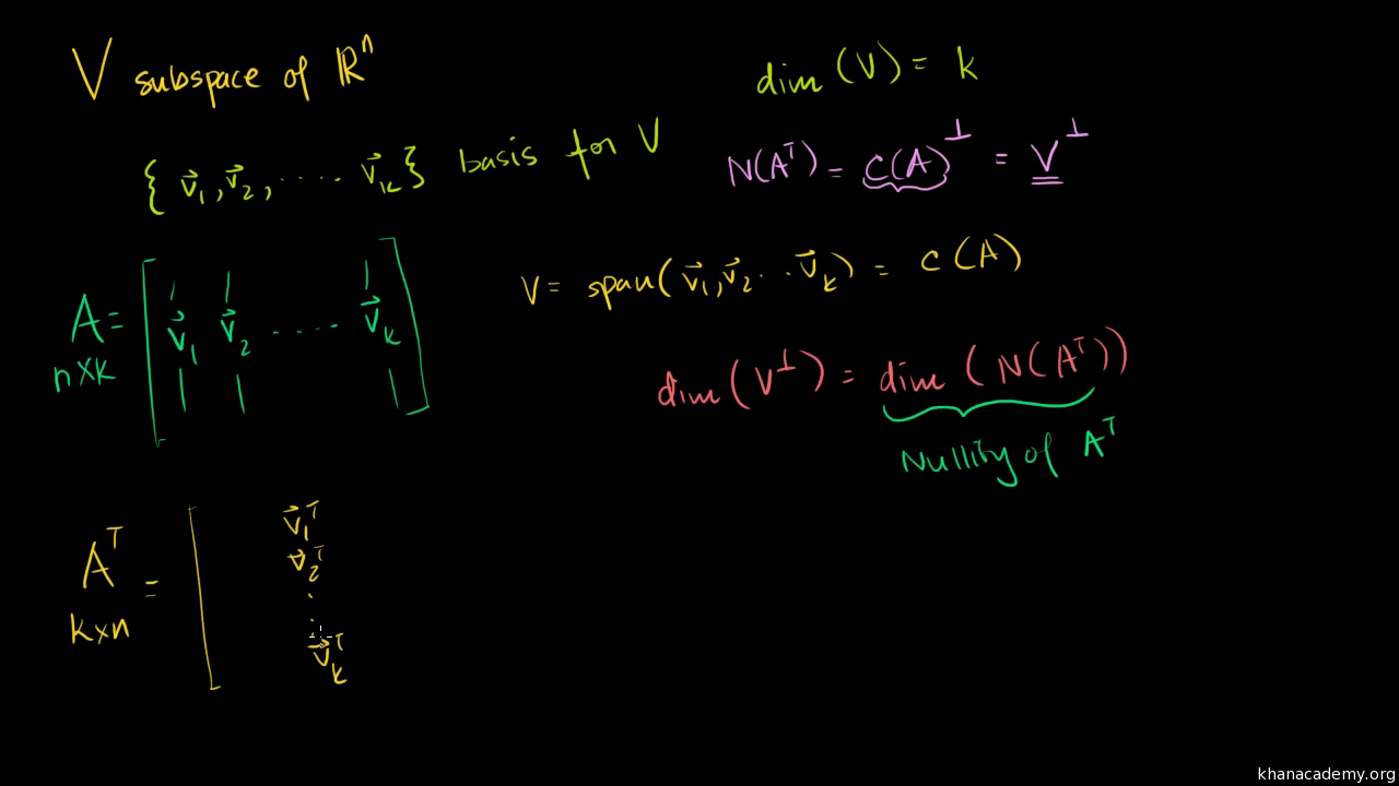 orthogonal complement of the nullspace video khan academy