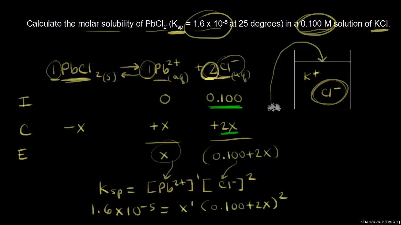 Solubility and the common-ion effect (video) | Khan Academy