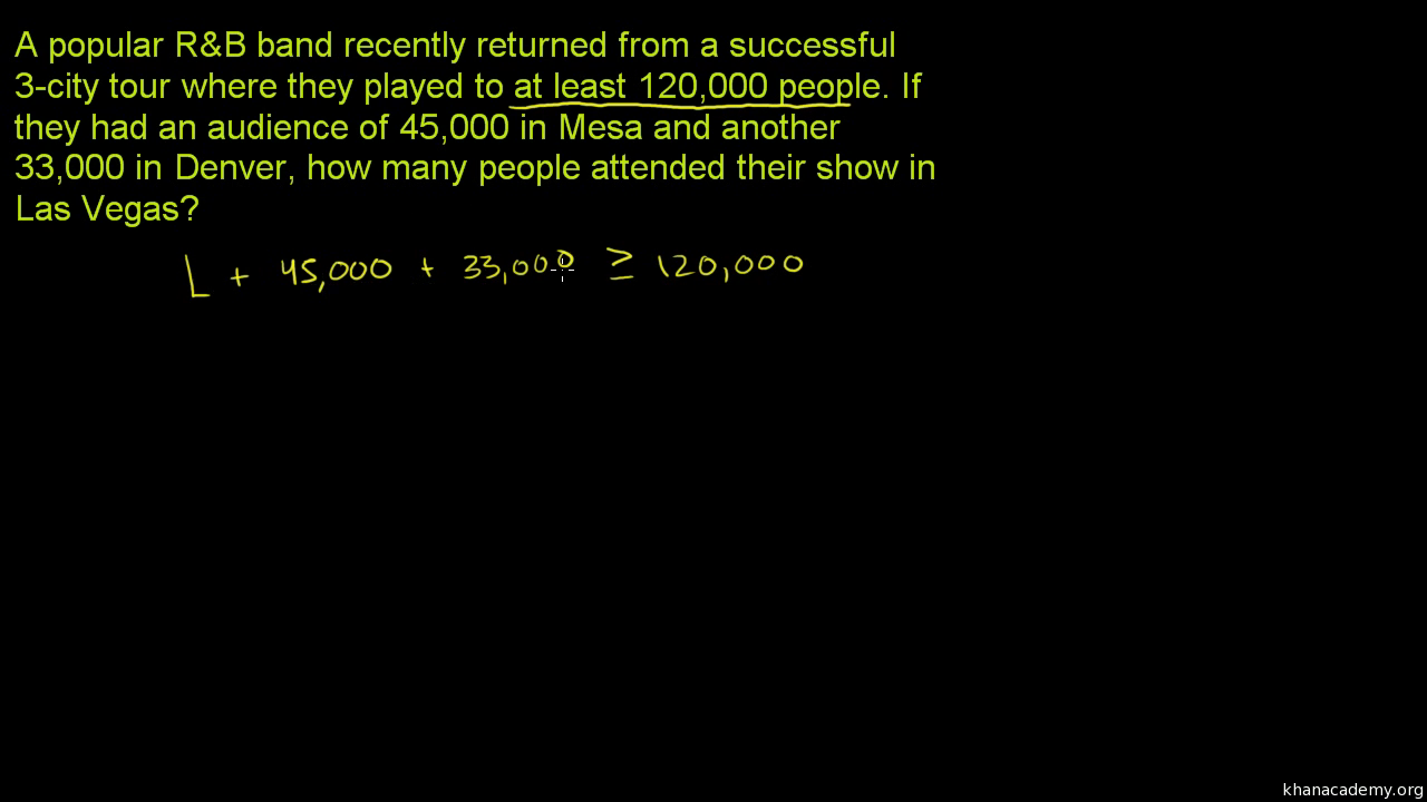 ... word problem r b khan academy : Solving Inequalities Word Problems