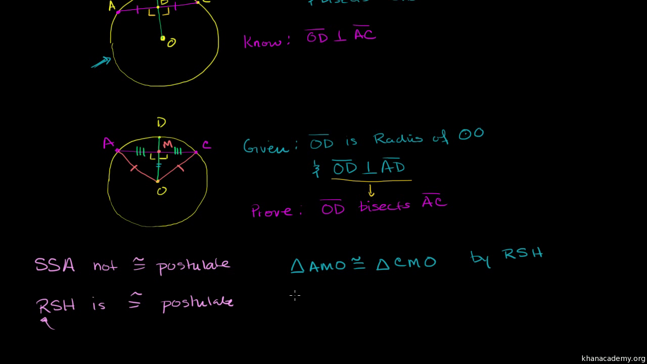 Proof radius is perpendicular to a chord it bisects video proof radius is perpendicular to a chord it bisects video khan academy hexwebz Gallery