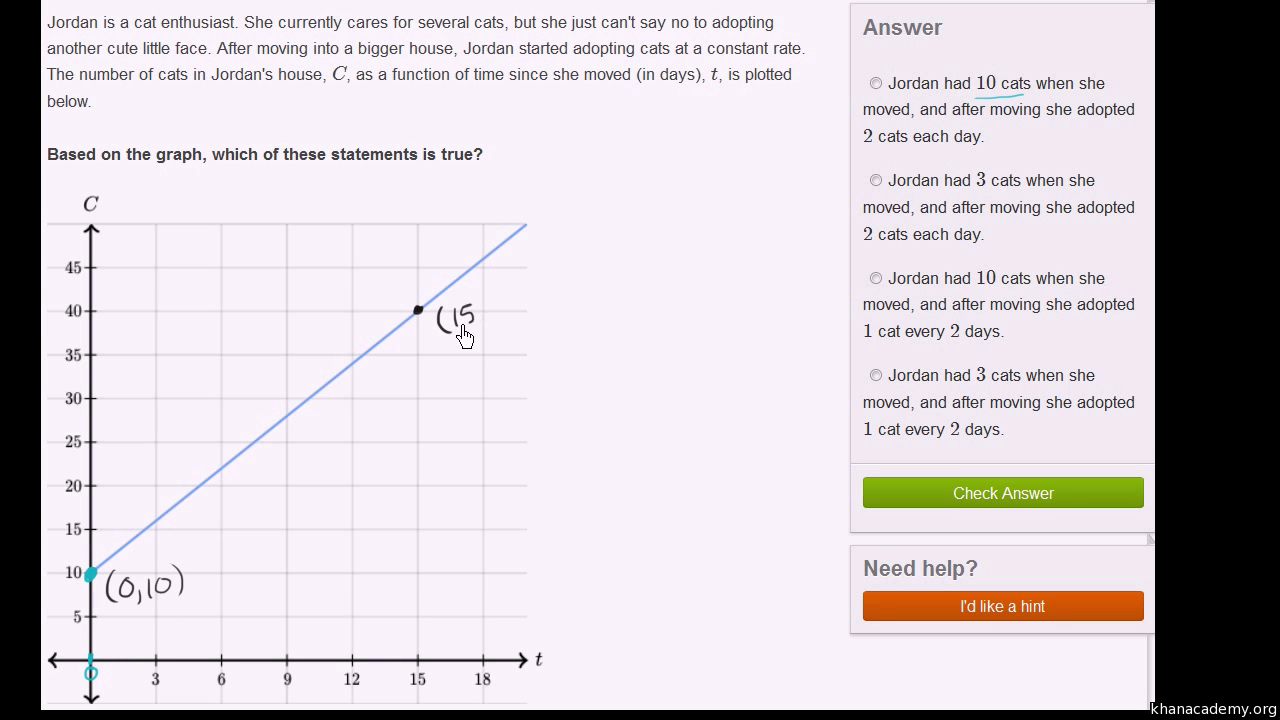 linear graphs word problems (video) | khan academy