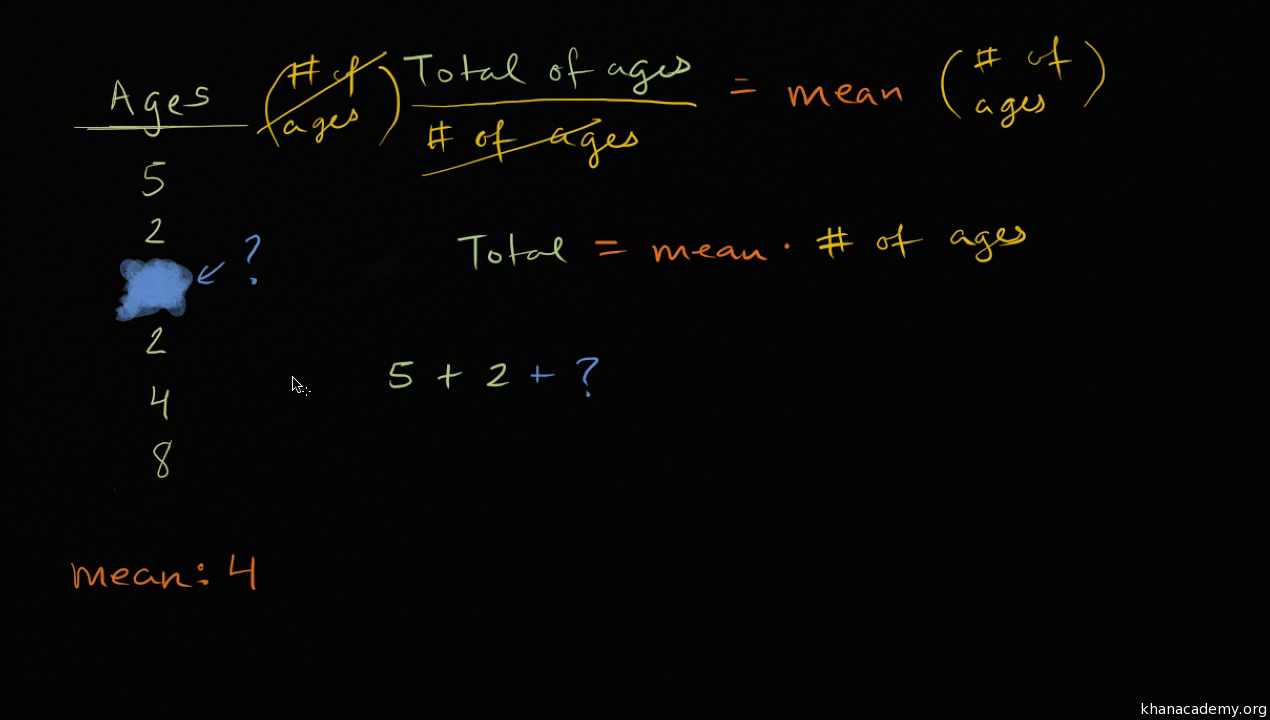 Mean Median And Mode Practice Khan Academy