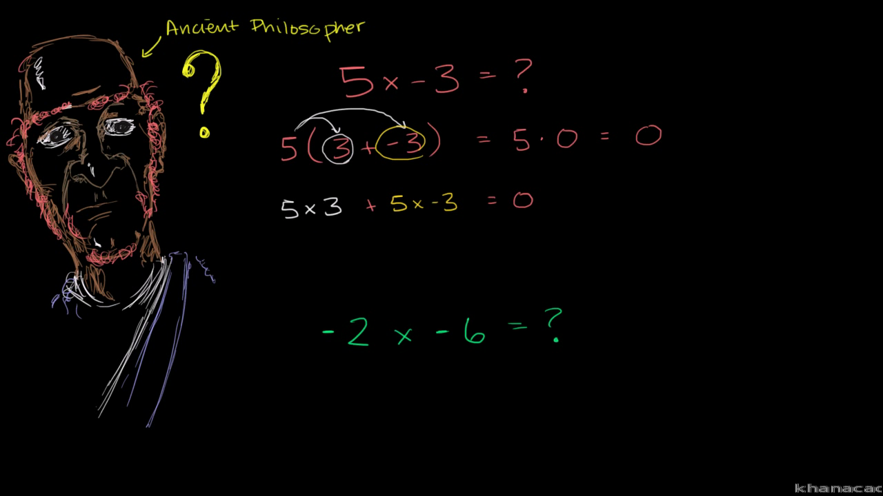Why A Negative Times Is Positive Video Khan Academy Leaving Me Feedback Always Appreciated 100