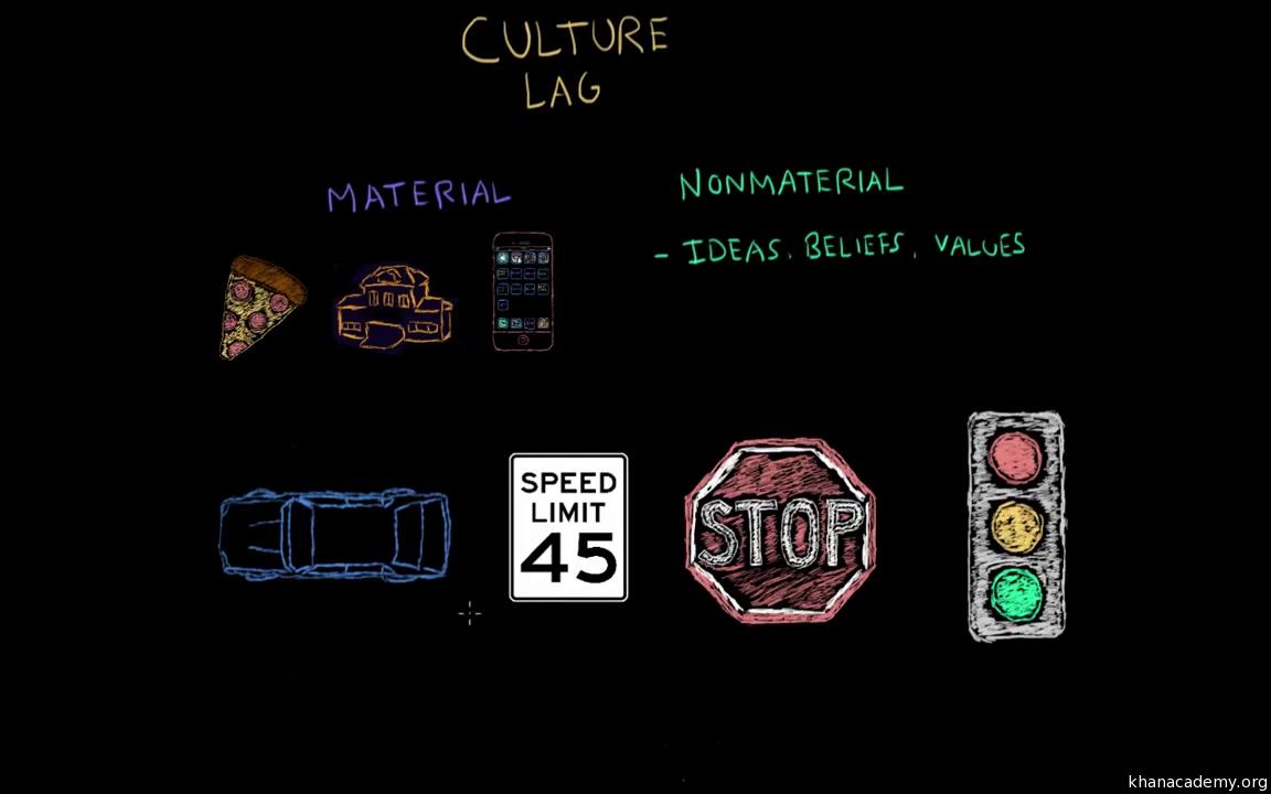 subculture vs counterculture video khan academy