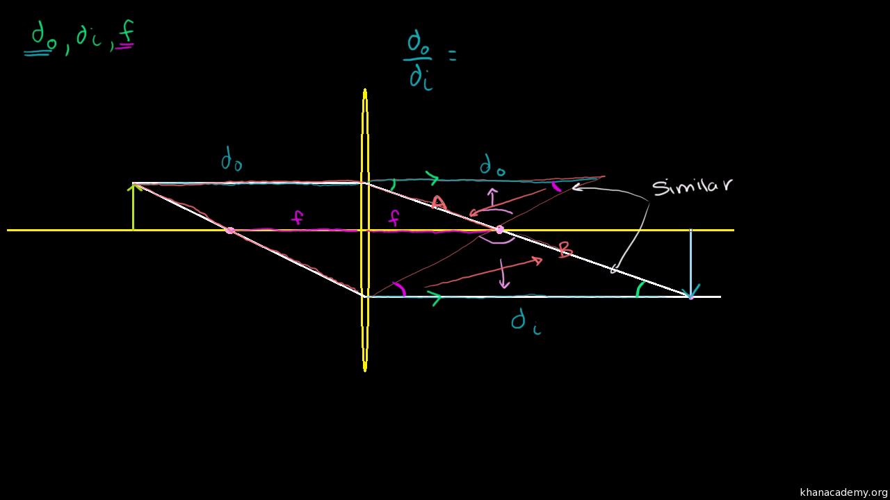 Concave lenses video geometric optics khan academy ccuart Choice Image
