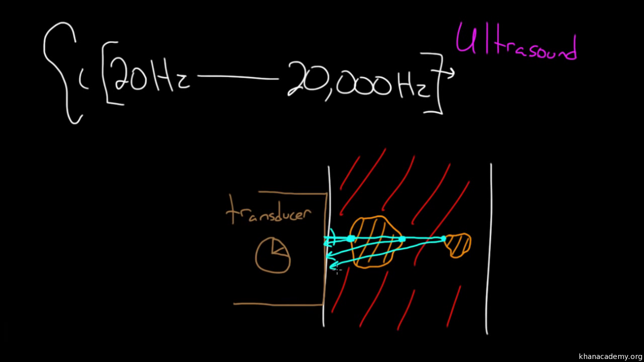 Mach Numbers Video Sound Khan Academy Case 680 Wiring Diagram