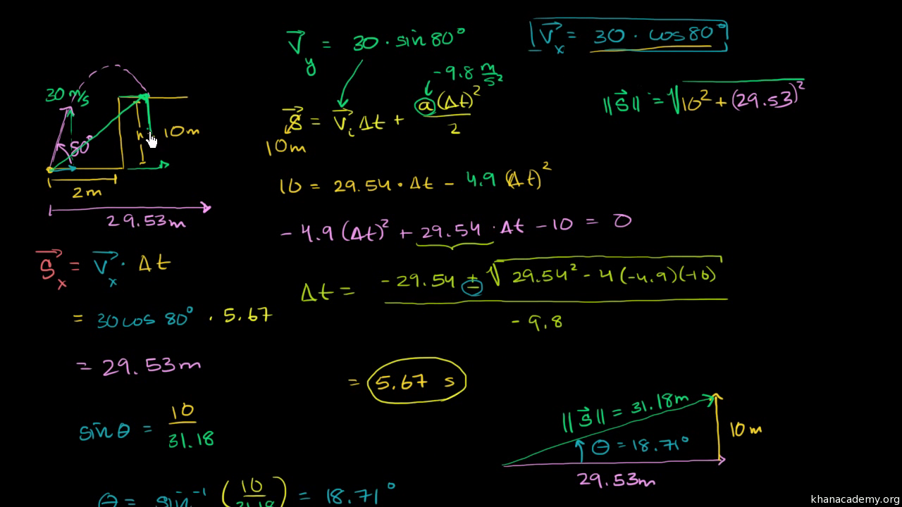 Horizontally launched projectile video khan academy nvjuhfo Gallery