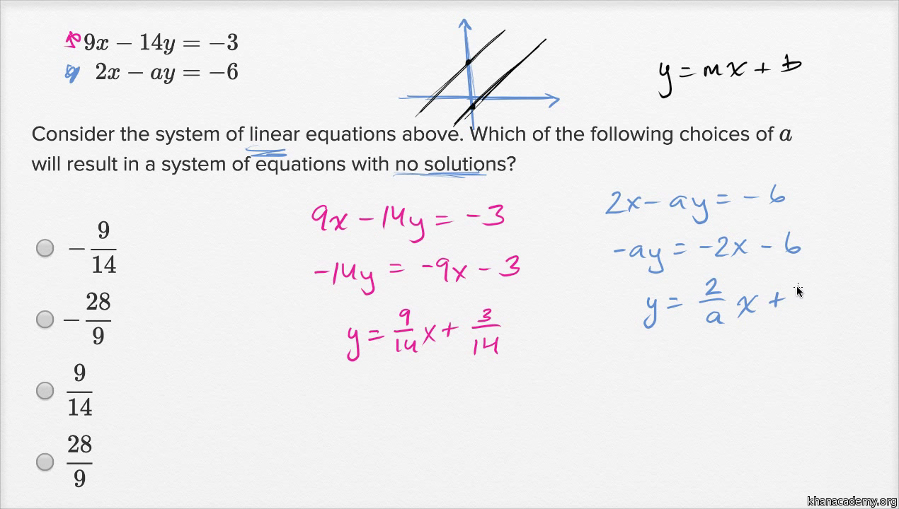 System Of Linear Equations Problems