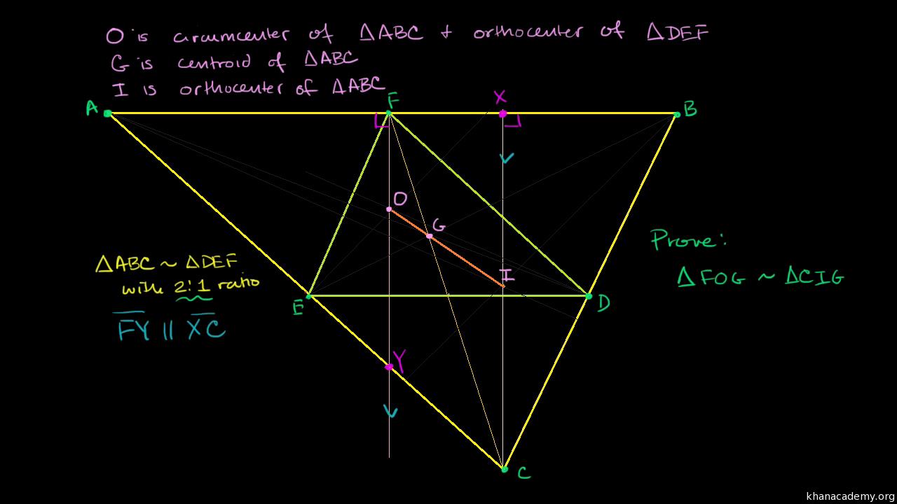 euler line video triangles khan academy rh khanacademy org
