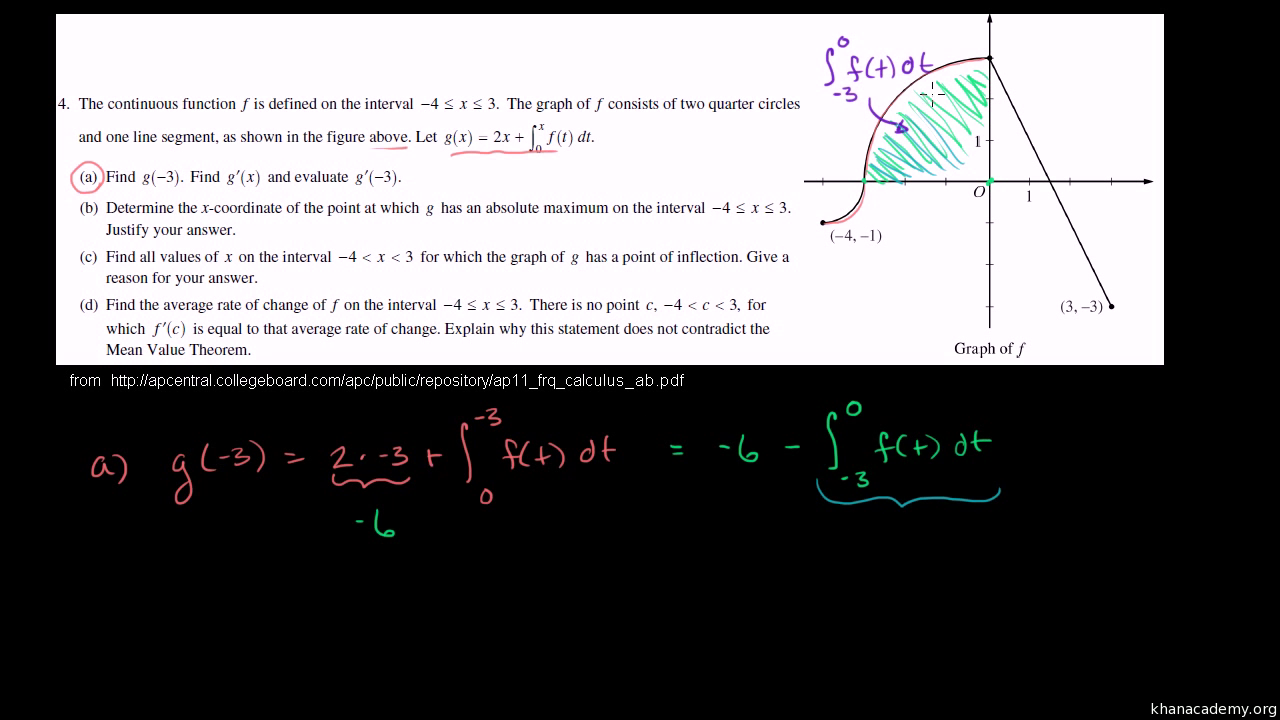 Ap calculus practice questions khan academy sciox Gallery