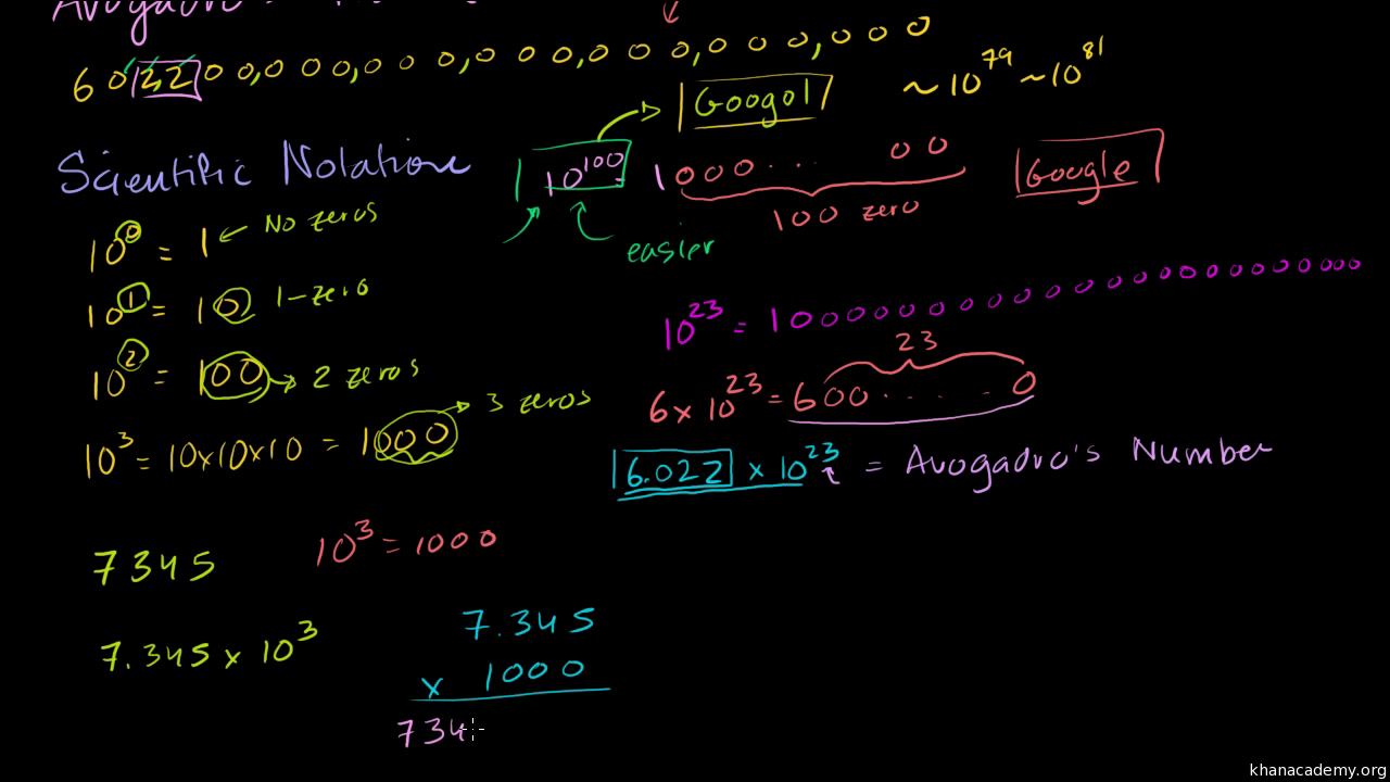 Introduction To Scientific Notation Video Khan Academy