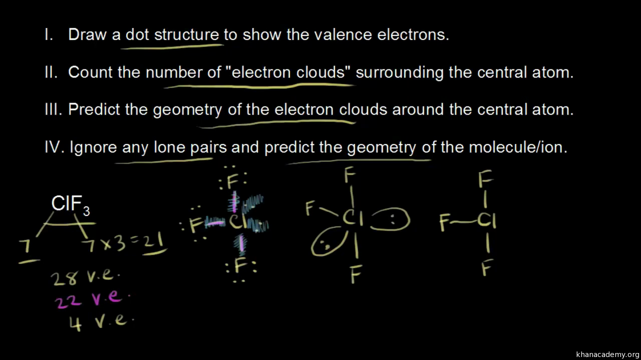 Drawing dot structures video khan academy pooptronica Choice Image