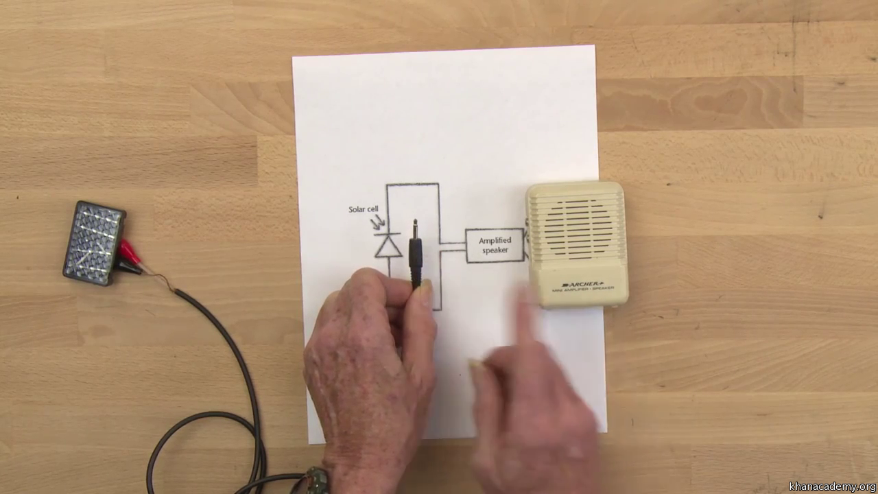 Light Into Sound Introduction Video Khan Academy Cellphone Detector Circuit Youtube