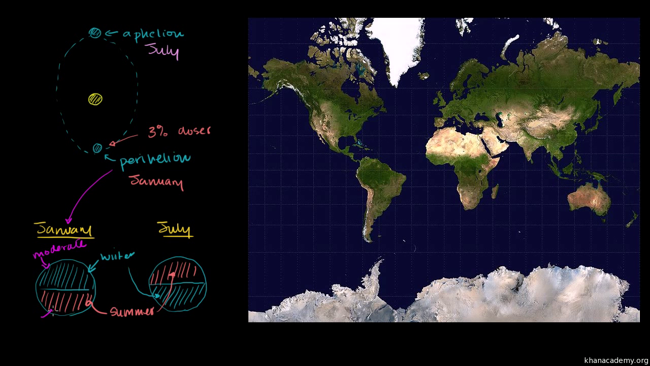 How earths tilt causes seasons video khan academy gumiabroncs Choice Image