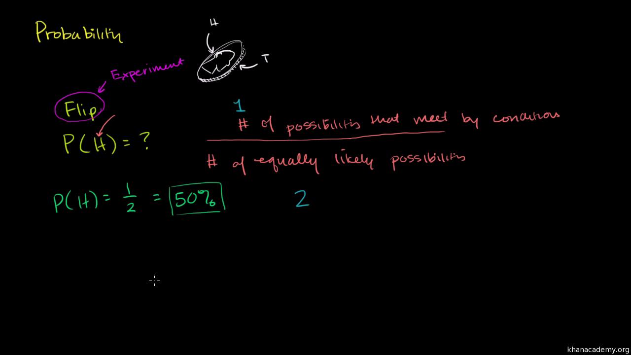 simple probability practice khan academy
