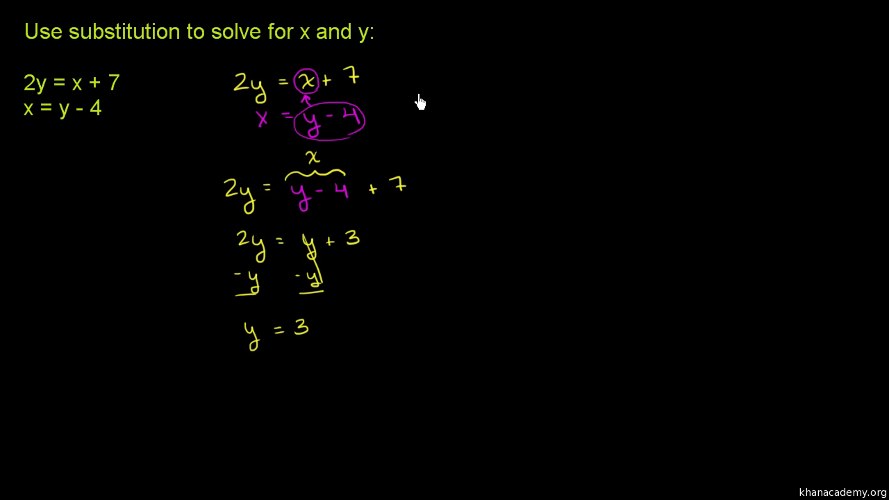 systems of equations 8th grade k 8th grades math khan academy