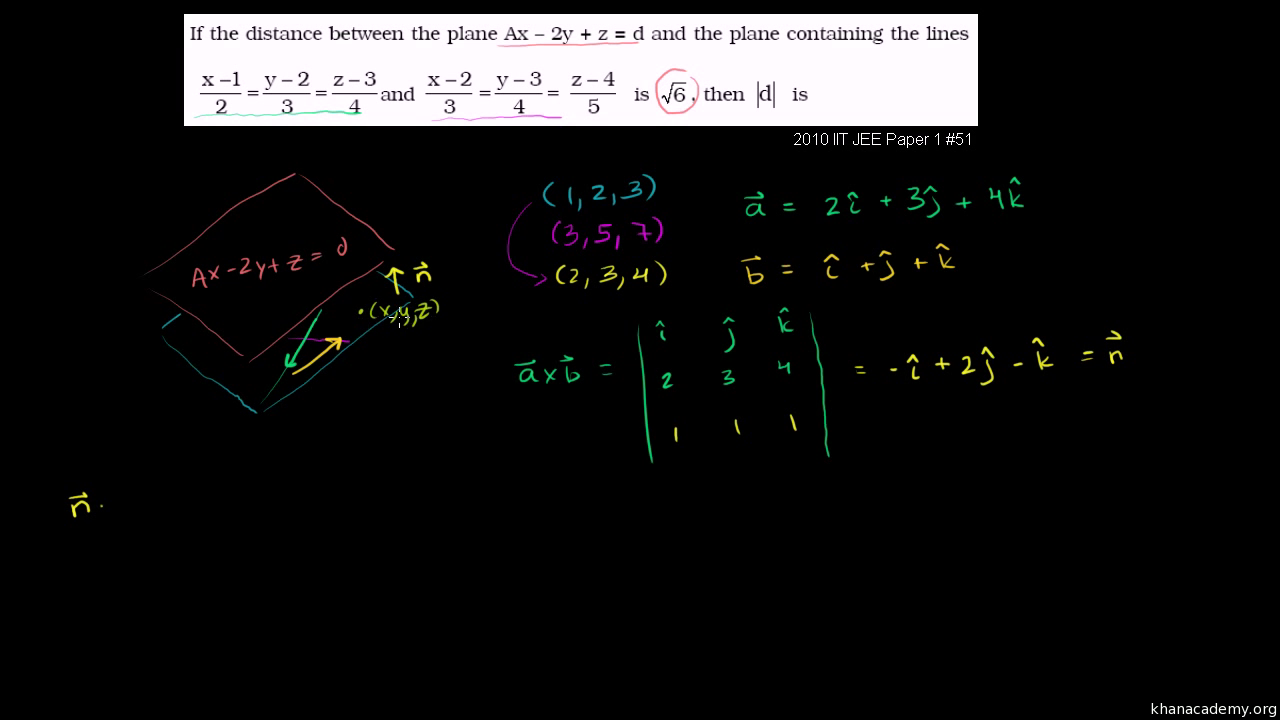Proving vector dot product properties video khan academy buycottarizona Image collections