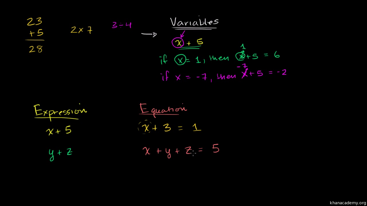 One Step Equation Worksheets together with  together with Two Step Equations Notes   Maze Activity additionally Subtraction Equations Worksheets Addition And 5th Grade Adding in addition Solving One Step Equations Fun Ening Worksheet Activity   TpT furthermore Two Step Equations With Fractions Worksheet Pdf additionally Worksheet  Solving One Step Equations With Fractions   Addition and further 6th Grade Math   Khan Academy together with college alge help solving problems math helper lite alge further Test Your Fifth Grader With These Math Word Problem Worksheets together with One Step Equations Task Cards in addition Math Worksheets Solving Equations With Variables Download Them And moreover Solve One Step Equations Graph The best worksheets image collection additionally  additionally Solving equations   Alge I   Math   Khan Academy besides Experimental Variables Worksheet Gallery For Kids Maths Independent. on solving one step equations worksheet