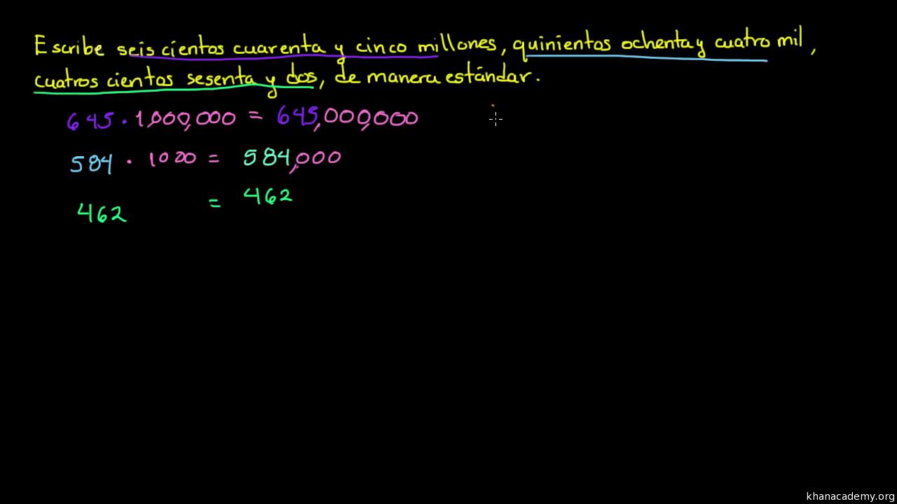 Valor posicional y redondeo | 4.º grado | Matemáticas | Khan Academy
