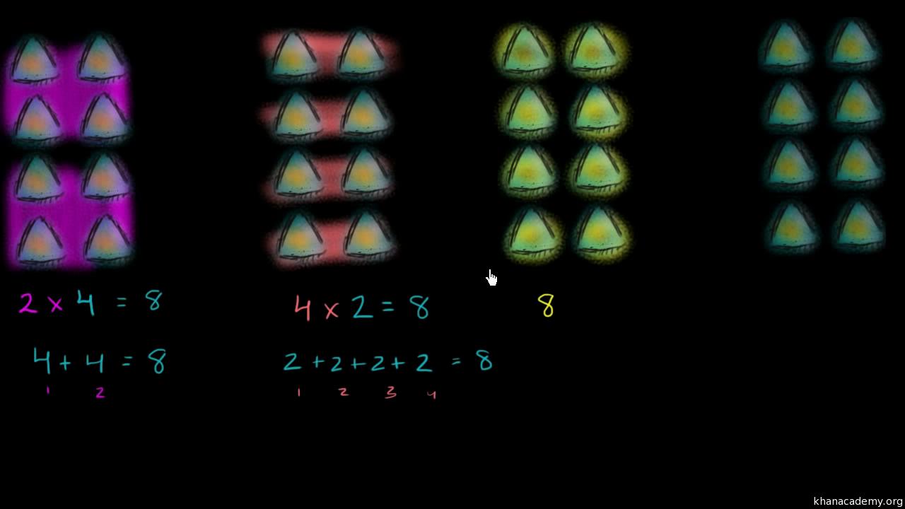 Multiply with arrays (practice) | Khan Academy