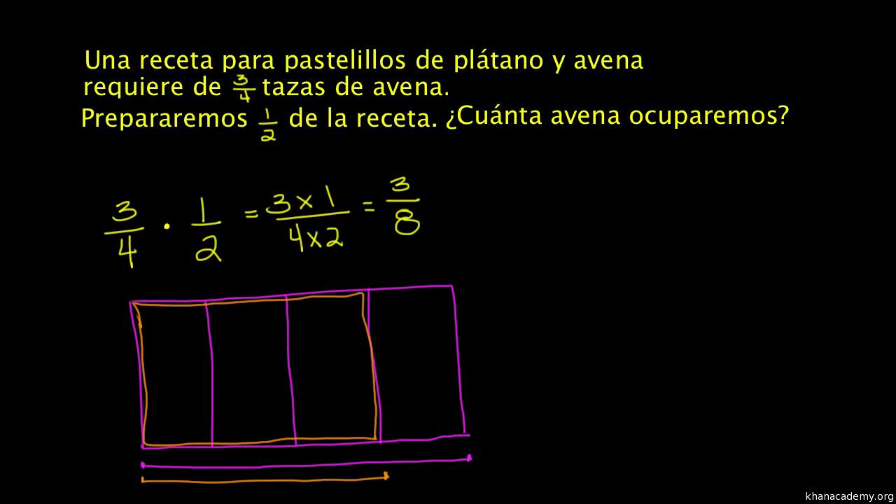 Fracciones | 5.º grado | Matemáticas | Khan Academy