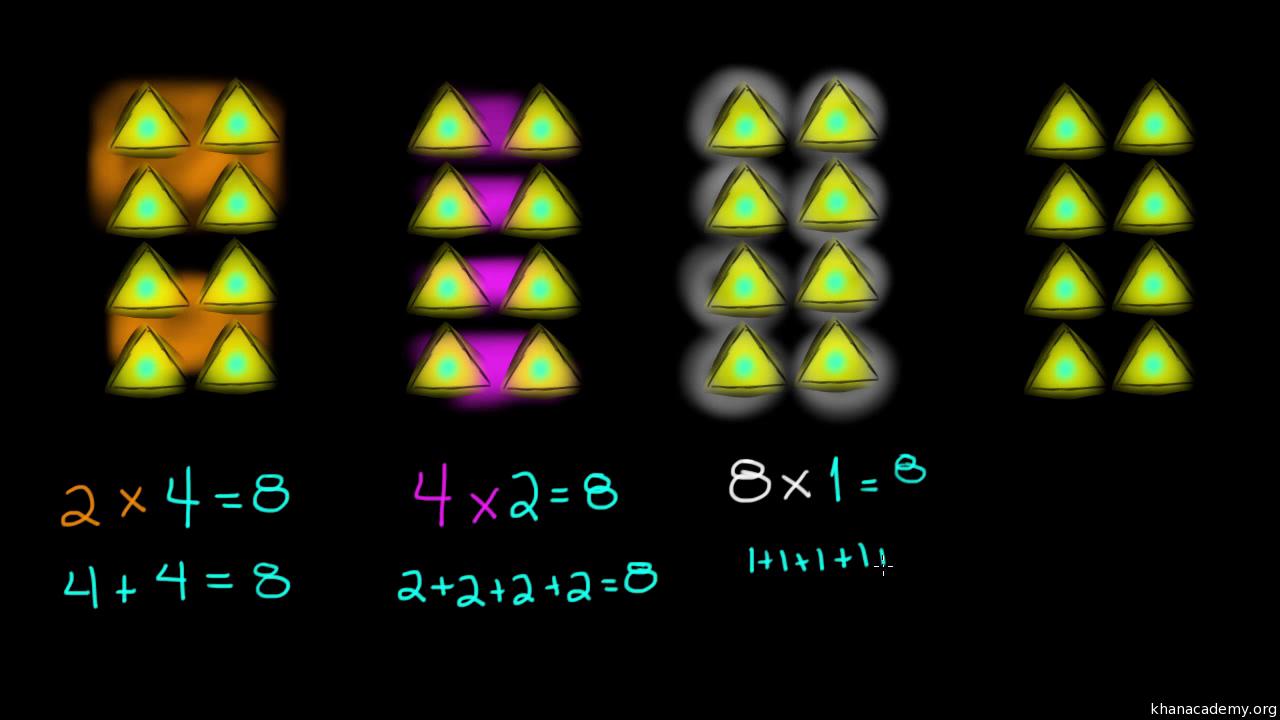 La multiplicación básica (practica) | Khan Academy