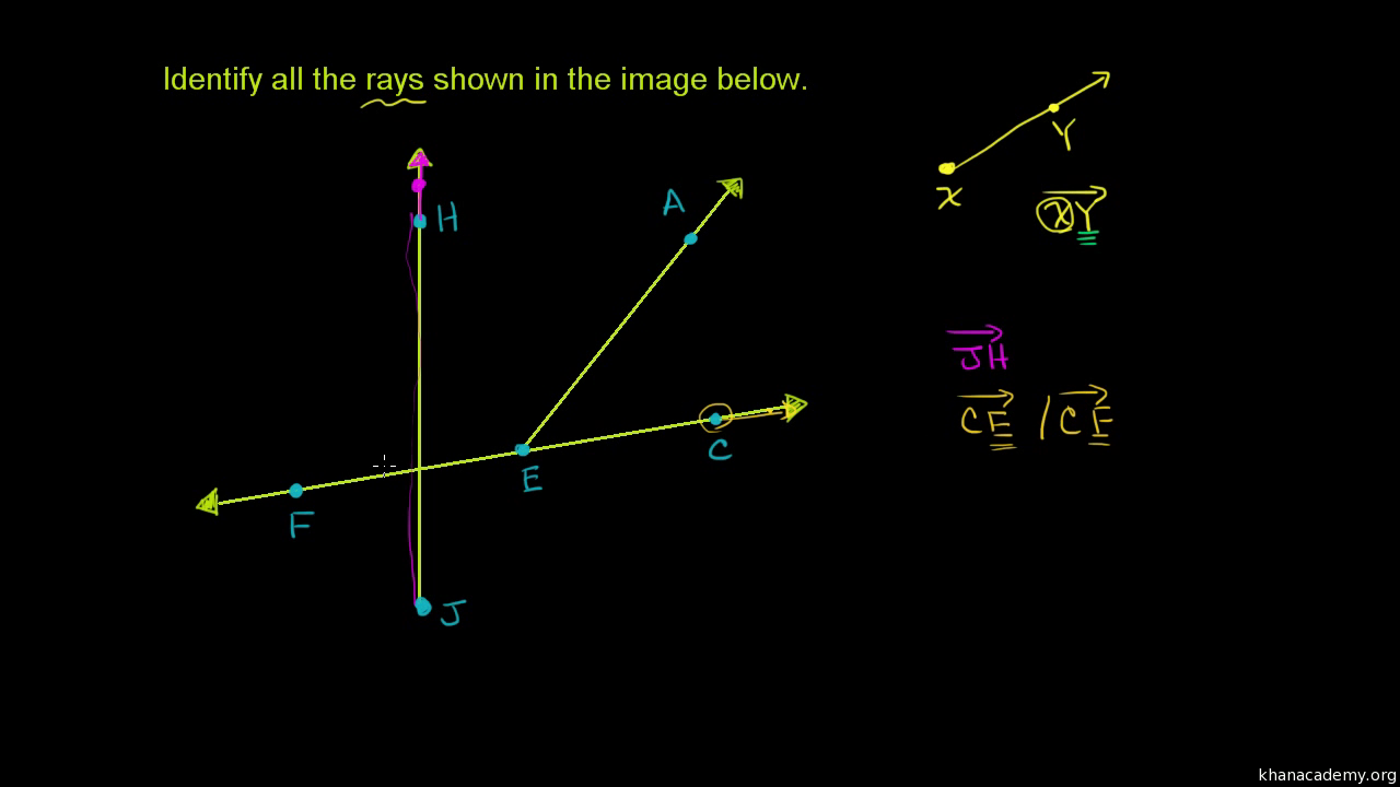 Identifying Rays Video Lines Khan Academy