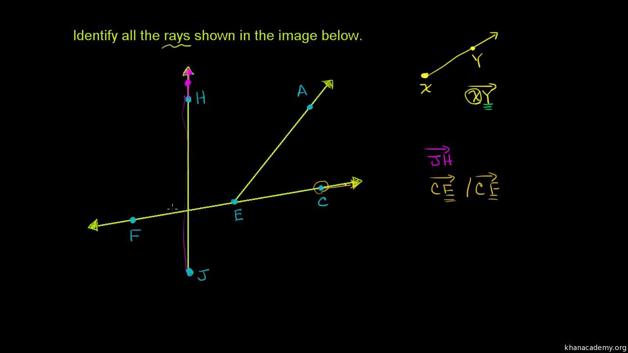 Identifying rays video lines khan academy biocorpaavc