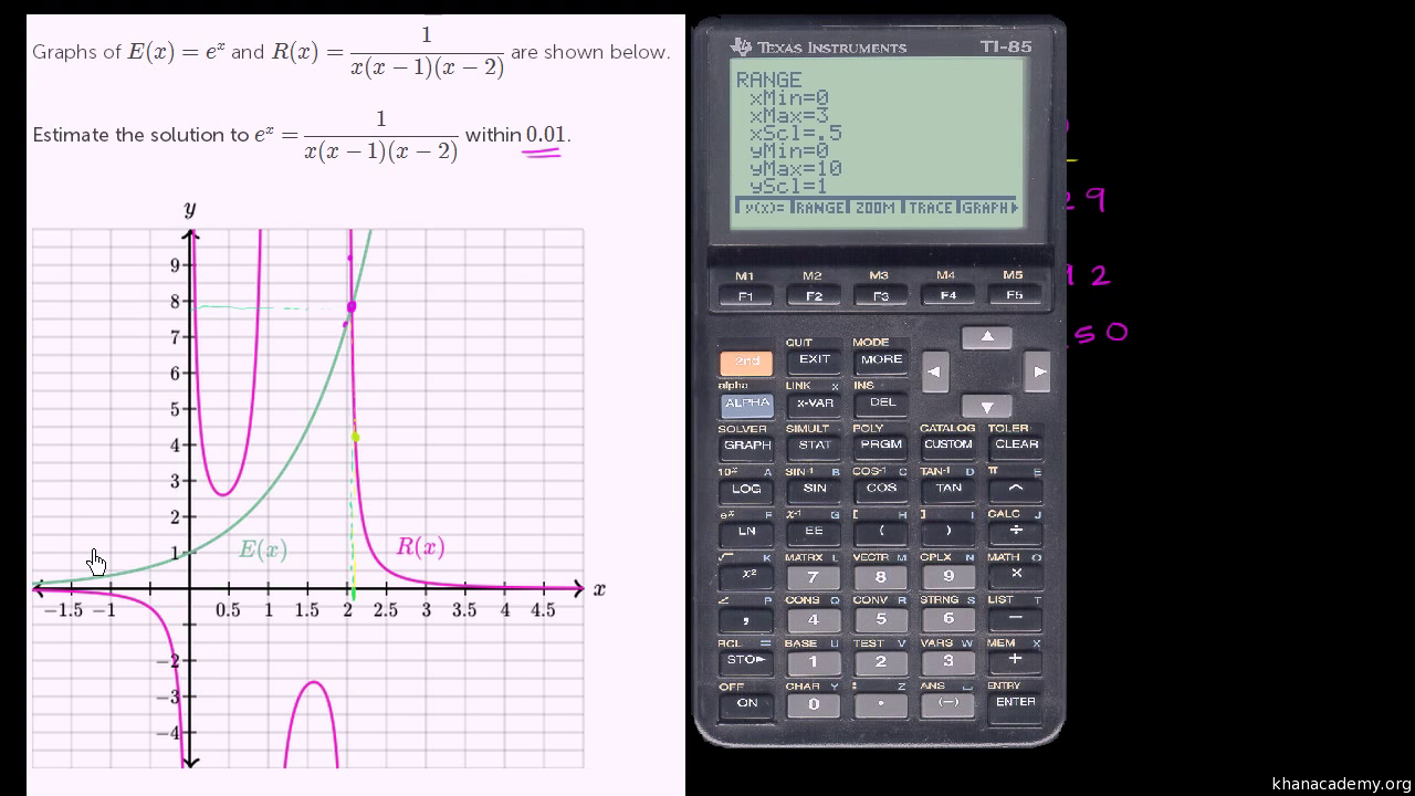 Solving equations graphically 1 of 2 video khan academy ccuart Choice Image
