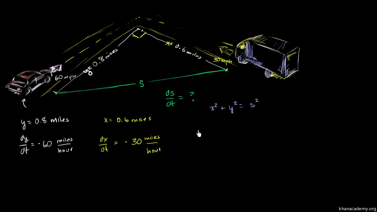 Related Rates Approaching Cars Video Khan Academy Basic Car Engine Diagram 5 10 From 14 Votes 6