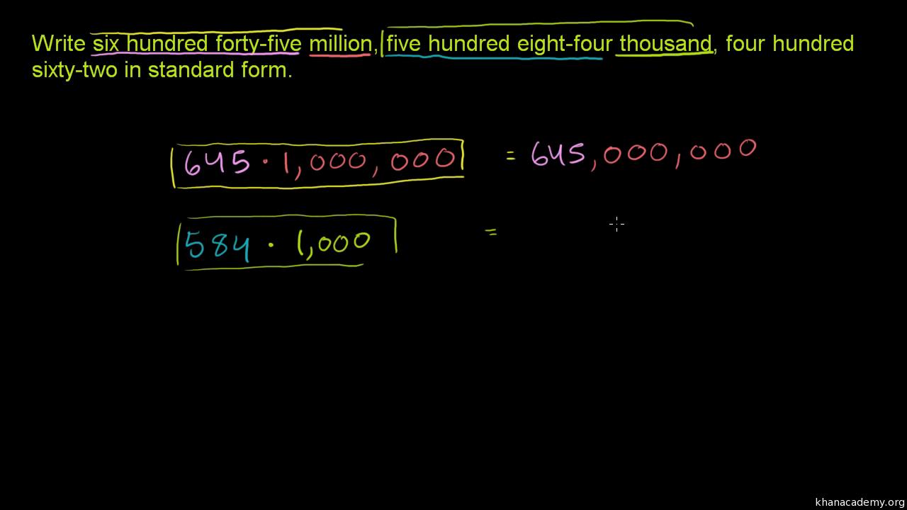 Place Value When Multiplying And Dividing By 10 Video Khan Academy